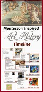 Montessori Inspired Art History Timeline