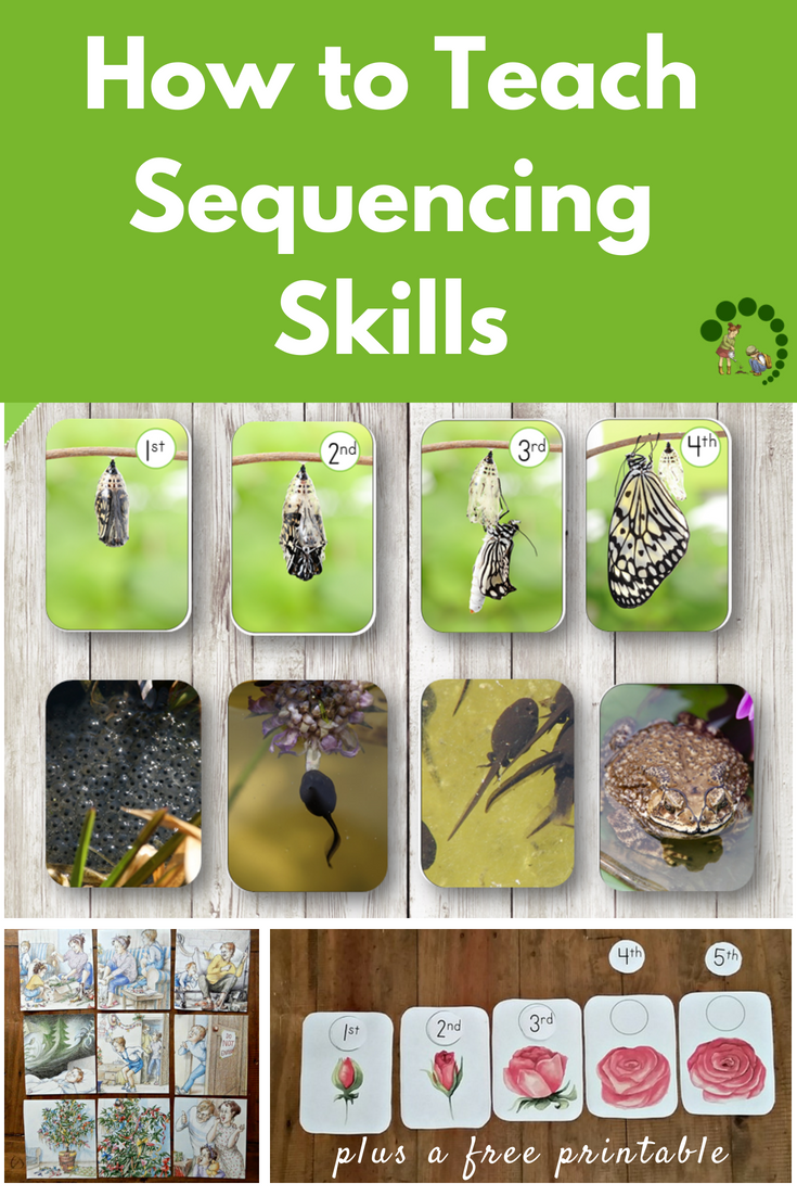 image about Free Printable Sequencing Cards identified as How in the direction of Prepare Sequencing Abilities towards Little ones Moreover a Free of charge